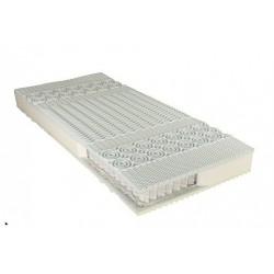 Pružinový matrac za výhodnú cenu