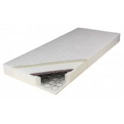 Jednostranný matrac v rôznych rozmeroch