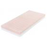 Luxusný matrac Formatic