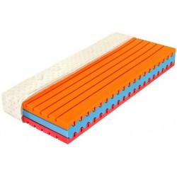 Penový matrac v akcii 1+1 zadarmo